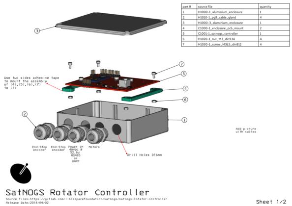 Satnogs Rotator Controller