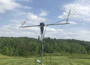 AZ/EL Ground Station with VHF and UHF Antennas