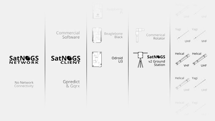 Satnogs options.jpg